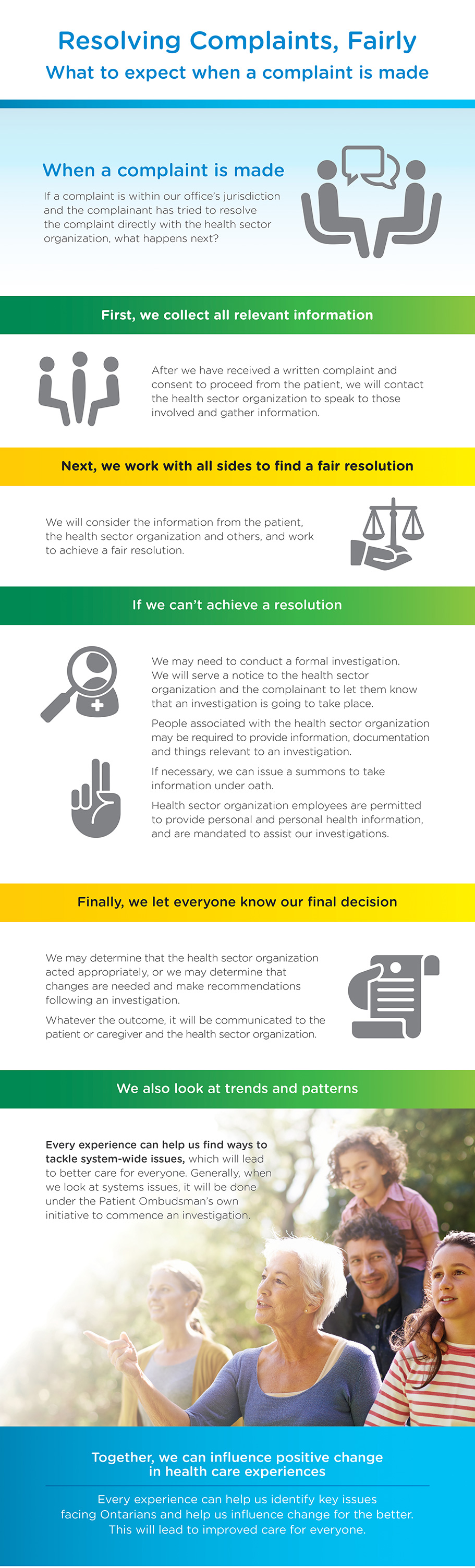 Infograph - Resolving complaints fairly: What to expect when a complaint is made